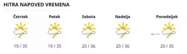 Que faire quand il fait très chaud à Ljubljana?